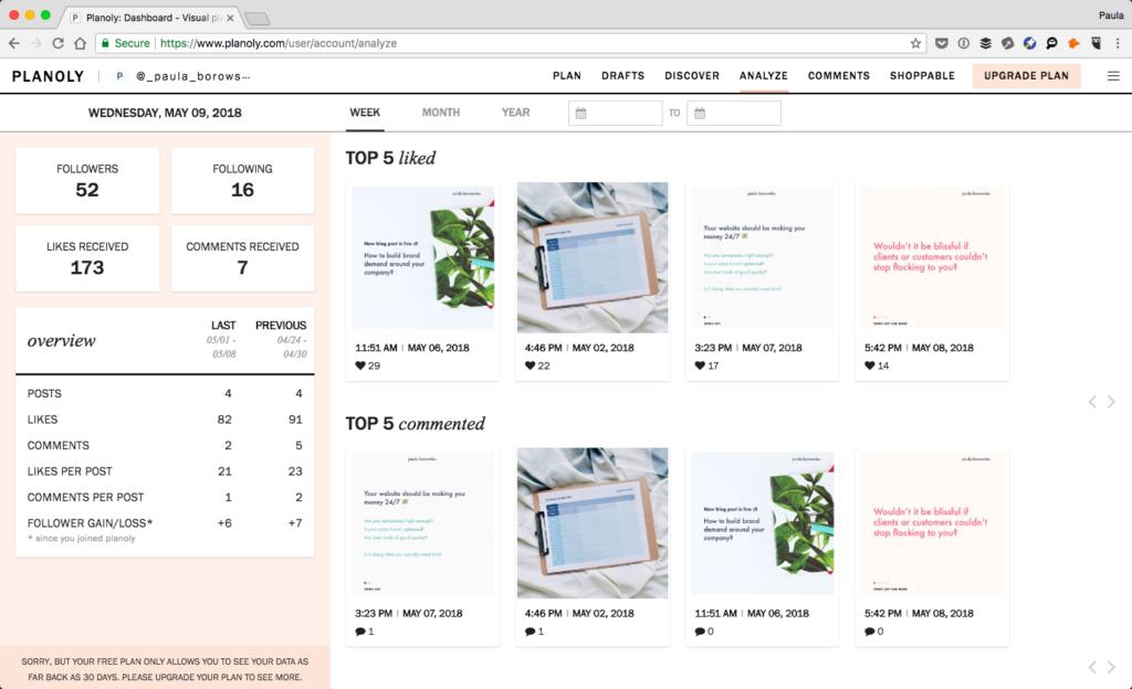 Screenshot of my IG planning tool